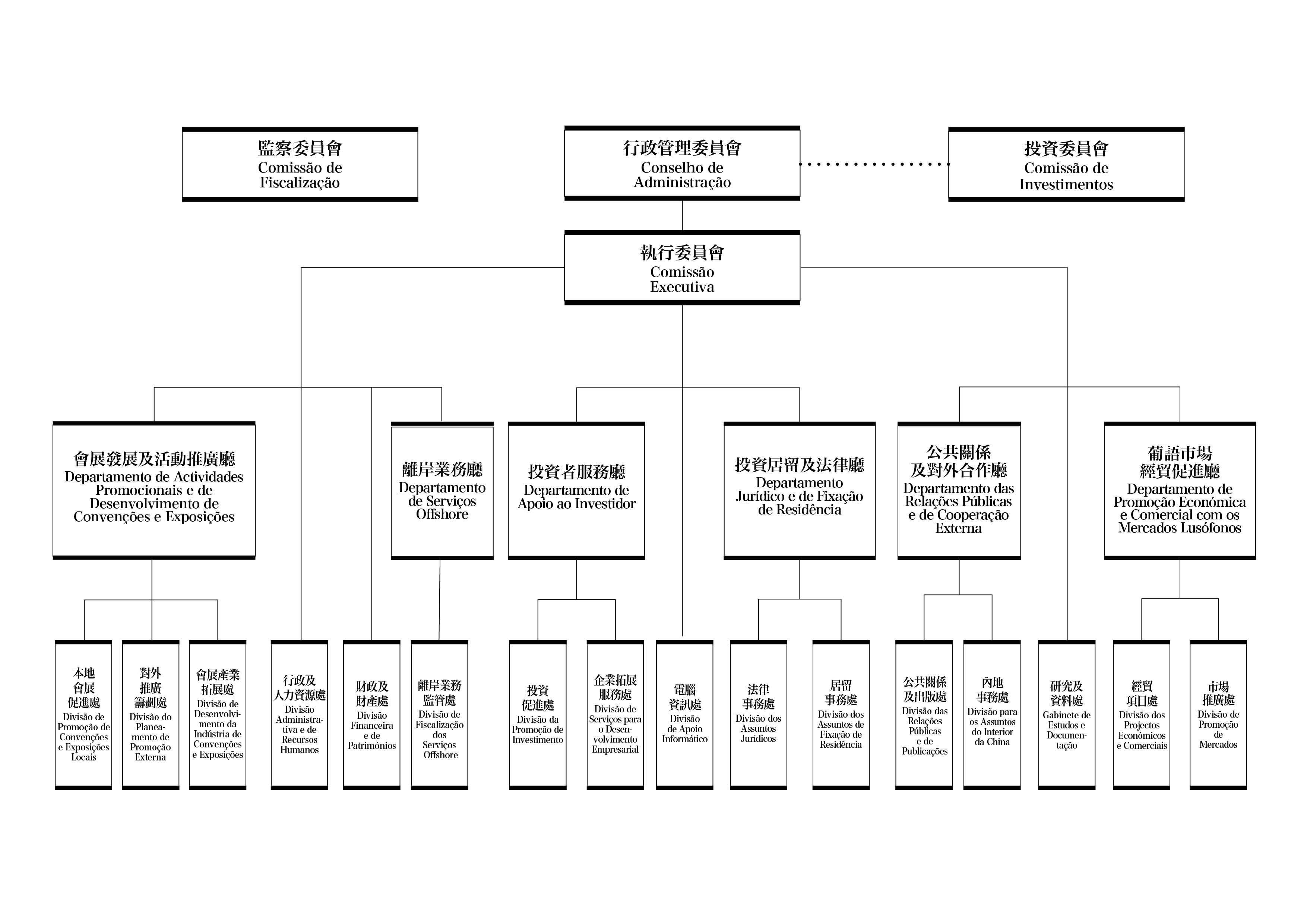 2018_organization_chart1