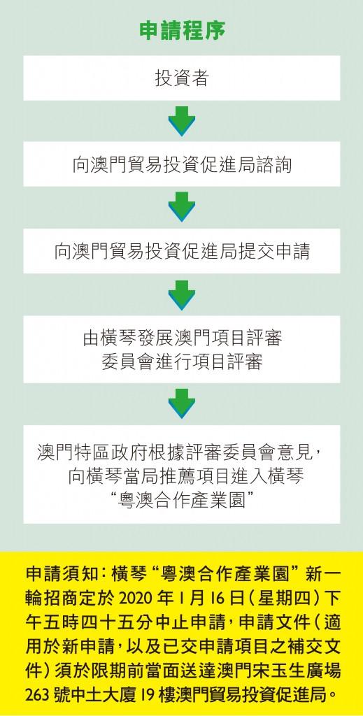 CN_updated_Application Procedures