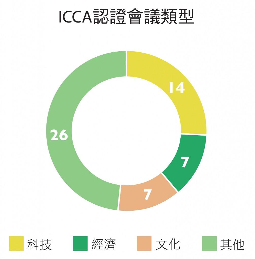 chart 2020